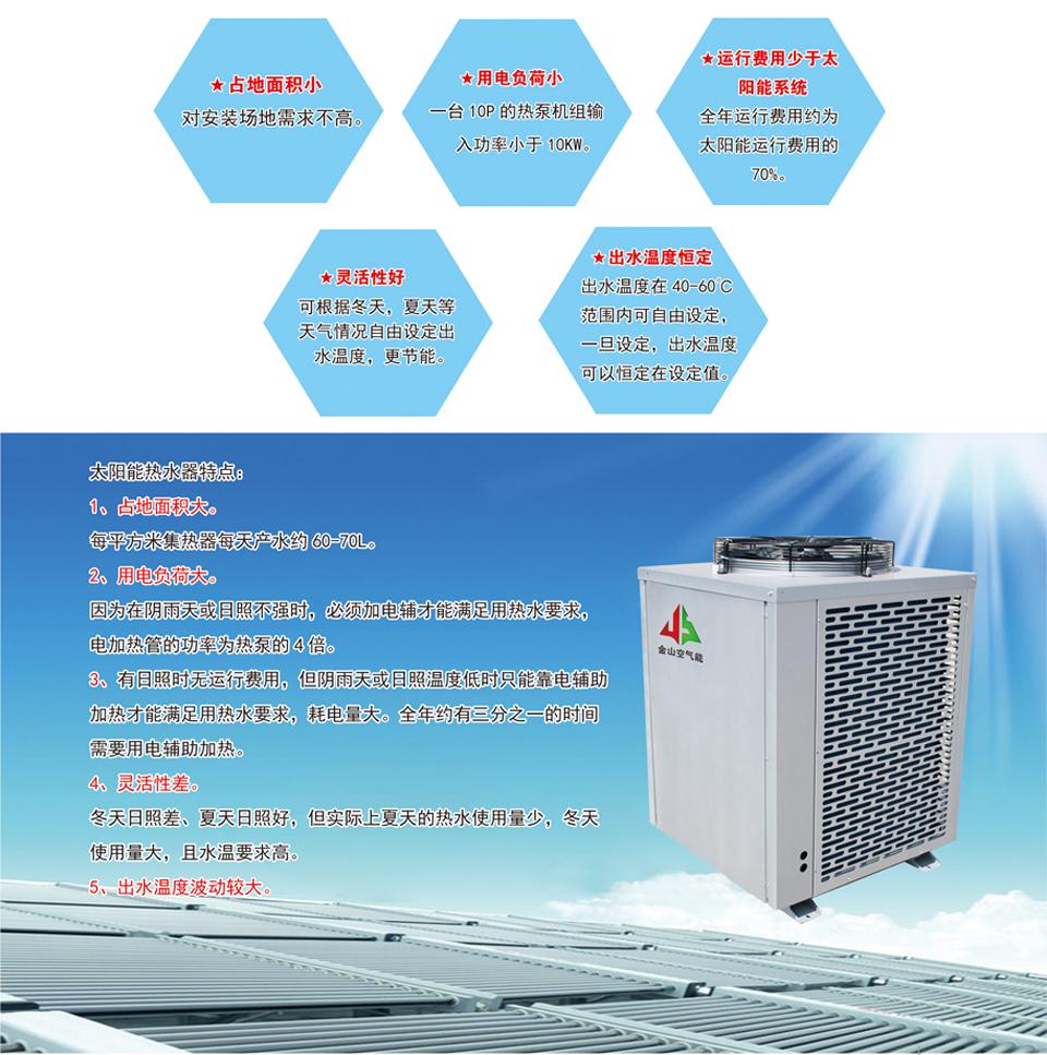 金山空氣能熱水器原理圖