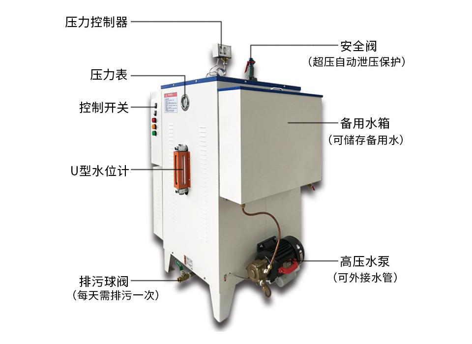 電蒸汽鍋爐4.png